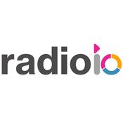 radioIO 80s New Wave